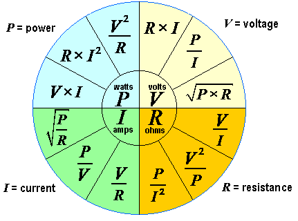 Ohms Law Wheel